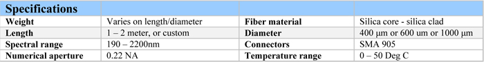 Fiber Optic Cables - Technical Specifications