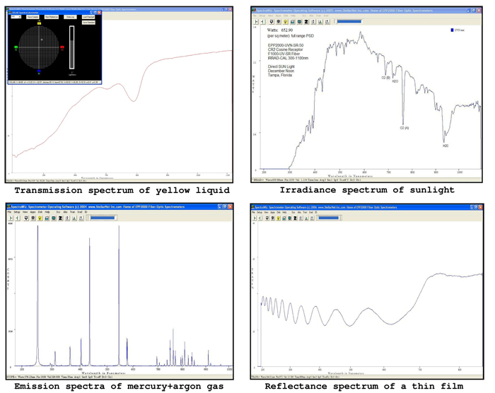 GREEN-Wave Sample Spectra